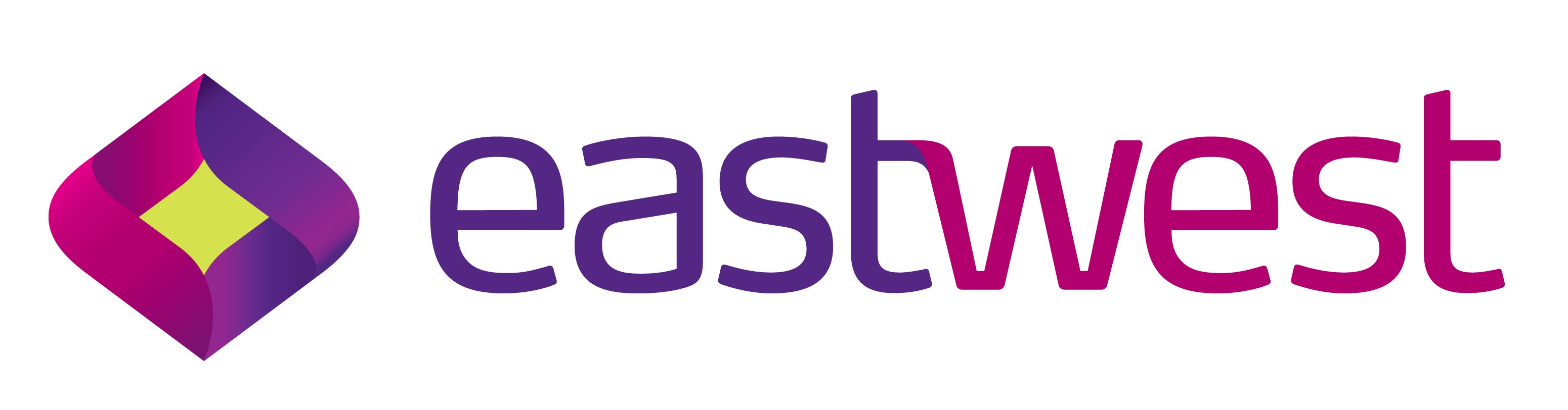 Easy EastWest Bank Loan Application