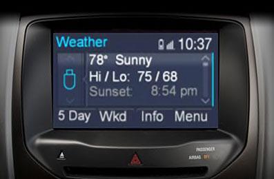 SYNC - Ford AppLink